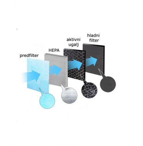 Esperanza EHP003H11 Filter za prečišćivač